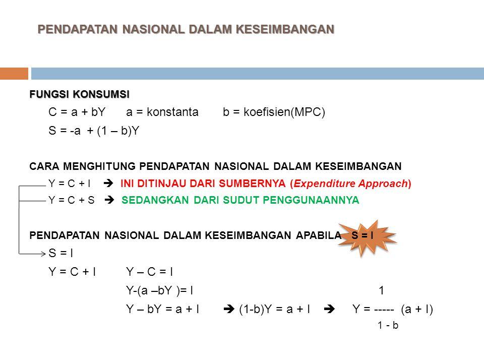 PENDAPATAN NASIONAL DALAM KESEIMBANGAN FUNGSI KONSUMSI C = a + bYa = konstanta b = koefisien(MPC) S = -a + (1 – b)Y CARA MENGHITUNG PENDAPATAN NASIONAL DALAM KESEIMBANGAN Y = C + I  INI DITINJAU DARI SUMBERNYA (Expenditure Approach) Y = C + S  SEDANGKAN DARI SUDUT PENGGUNAANNYA PENDAPATAN NASIONAL DALAM KESEIMBANGAN APABILA S = I S = I Y = C + IY – C = I Y-(a –bY )= I 1 (1-b)Y = a + I  Y = ----- (a + I) Y – bY = a + I  (1-b)Y = a + I  Y = ----- (a + I) 1 - b 1 - b