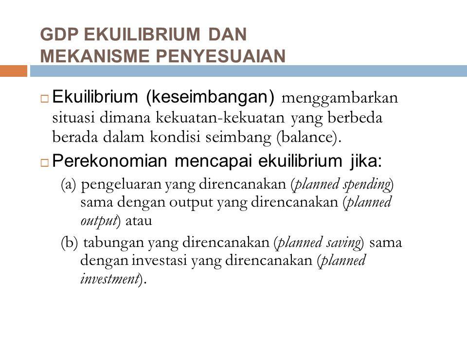 GDP EKUILIBRIUM DAN MEKANISME PENYESUAIAN  Ekuilibrium (keseimbangan) menggambarkan situasi dimana kekuatan-kekuatan yang berbeda berada dalam kondisi seimbang (balance).