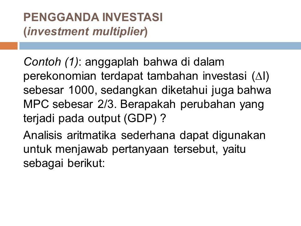 PENGGANDA INVESTASI (investment multiplier) Contoh (1): anggaplah bahwa di dalam perekonomian terdapat tambahan investasi (  I) sebesar 1000, sedangkan diketahui juga bahwa MPC sebesar 2/3.