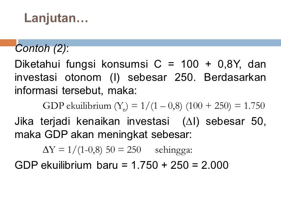 Lanjutan… Contoh (2): Diketahui fungsi konsumsi C = 100 + 0,8Y, dan investasi otonom (I) sebesar 250.