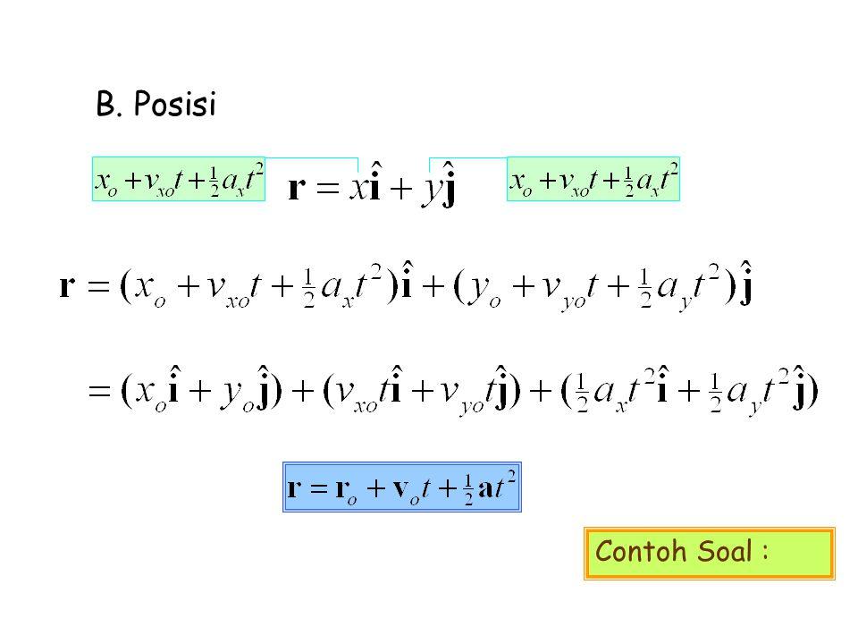 Gerak dalam Dua Dimensi dengan Percepatan Tetap v xo + a x t A. Kecepatan