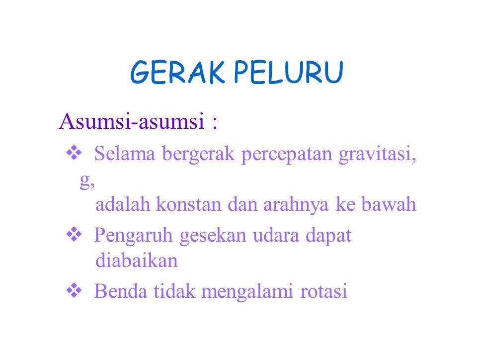 B. Posisi Contoh Soal :