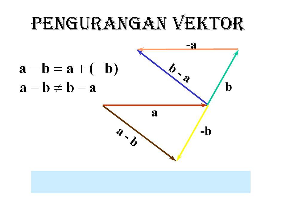 0 X Y v xo v yo vovo v xo vyvy v v y = 0 v xo vyvy v v yo v xo vovo g oo Problem :