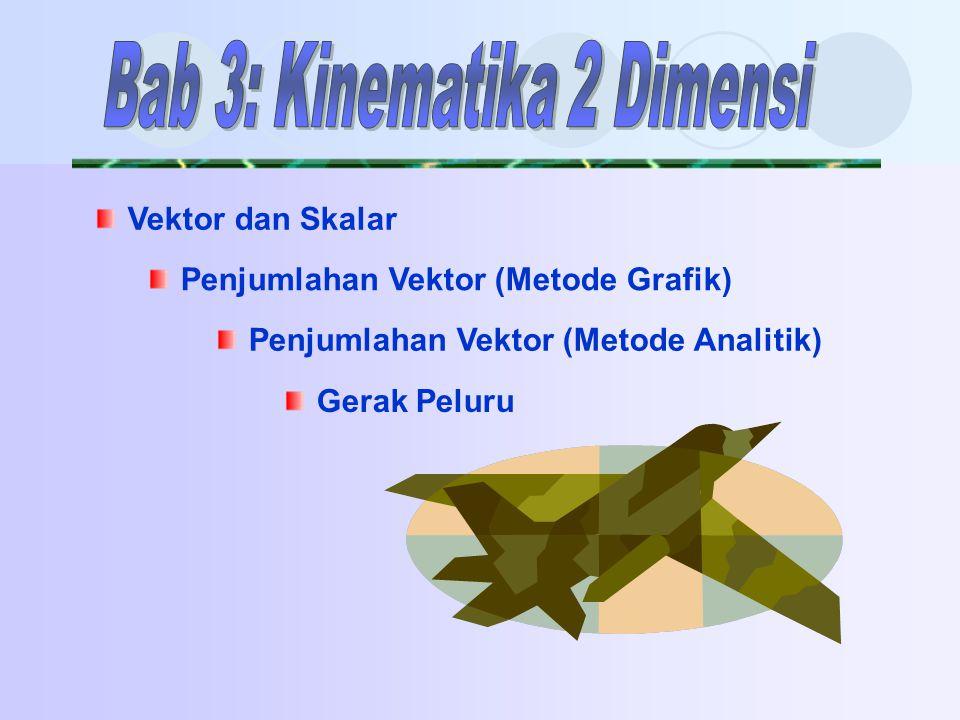 Vektor dan Skalar Penjumlahan Vektor (Metode Grafik) Penjumlahan Vektor (Metode Analitik) Gerak Peluru