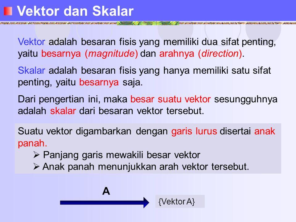 Simbul sebuah vektor A: (huruf tebal), atau (huruf reguler dengan anak panah diatasnya) Besarnya vektorataudisimbulkan oleh: huruf tebal dengan tanda mutlak, atau huruf reguler (saja) Gambar Sebuah Vektor