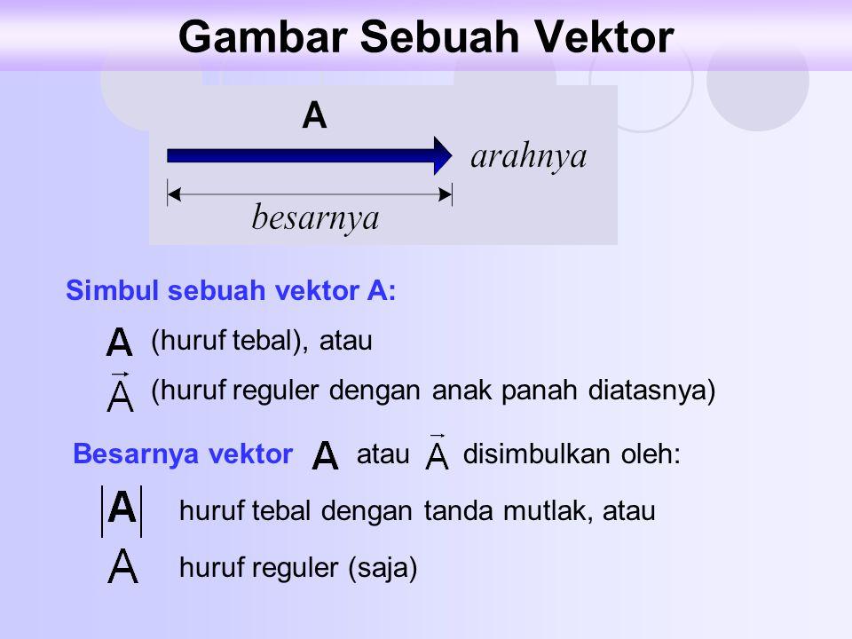 Simbul sebuah vektor A: (huruf tebal), atau (huruf reguler dengan anak panah diatasnya) Besarnya vektorataudisimbulkan oleh: huruf tebal dengan tanda