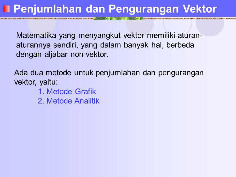 Ada dua metode untuk penjumlahan dan pengurangan vektor, yaitu: 1. Metode Grafik 2. Metode Analitik Penjumlahan dan Pengurangan Vektor Matematika yang