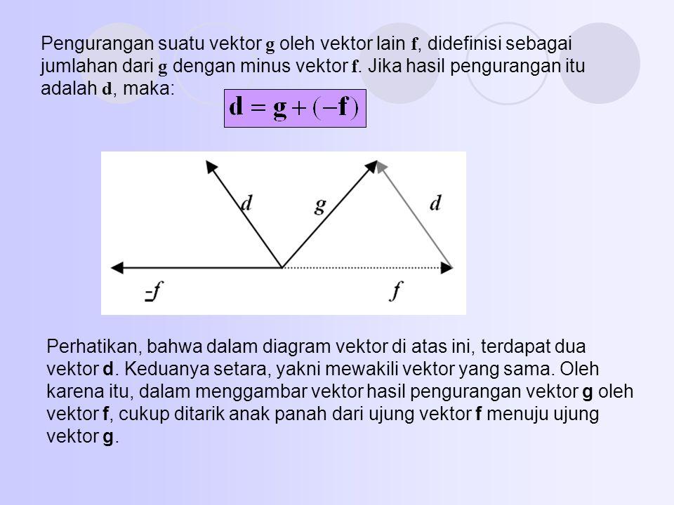 Pengurangan suatu vektor g oleh vektor lain f, didefinisi sebagai jumlahan dari g dengan minus vektor f. Jika hasil pengurangan itu adalah d, maka: Pe