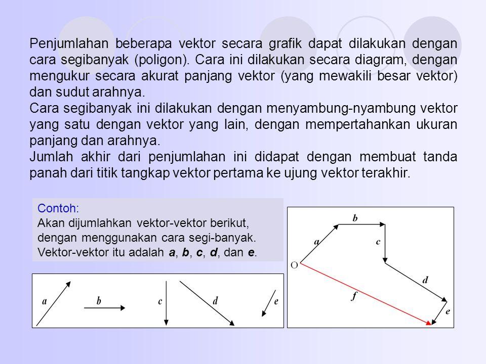 Penjumlahan beberapa vektor secara grafik dapat dilakukan dengan cara segibanyak (poligon). Cara ini dilakukan secara diagram, dengan mengukur secara