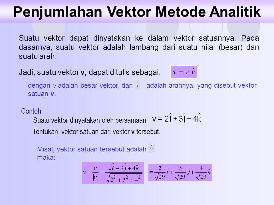 Suatu vektor dapat dinyatakan ke dalam vektor satuannya. Pada dasarnya, suatu vektor adalah lambang dari suatu nilai (besar) dan suatu arah.. Jadi, su