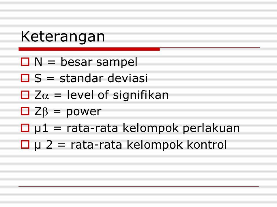 Keterangan  N = besar sampel  S = standar deviasi  Z = level of signifikan  Z = power  μ1 = rata-rata kelompok perlakuan  μ 2 = rata-rata kelo