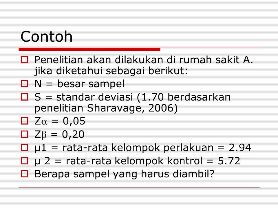 Contoh  Penelitian akan dilakukan di rumah sakit A. jika diketahui sebagai berikut:  N = besar sampel  S = standar deviasi (1.70 berdasarkan peneli