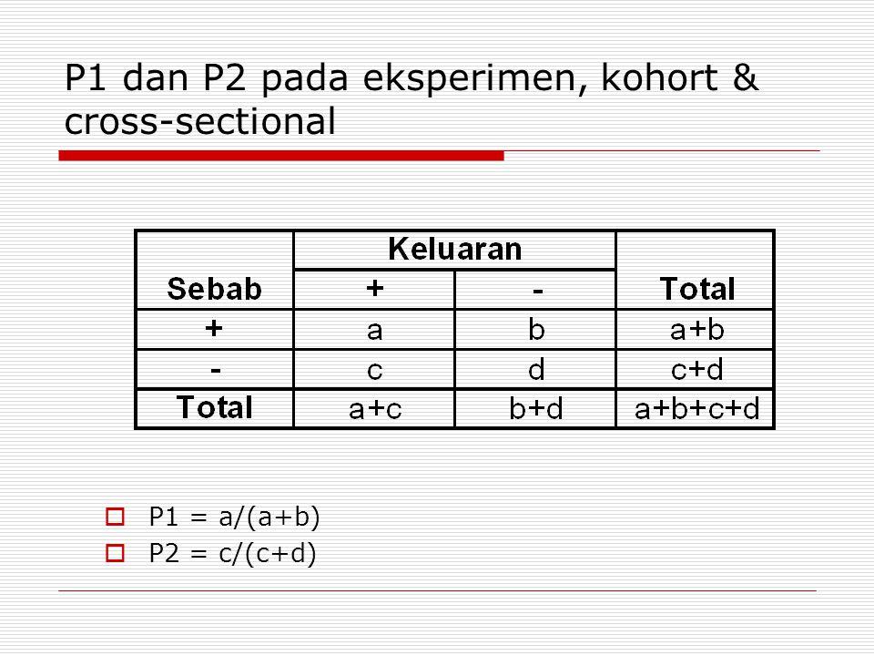 P1 dan P2 pada eksperimen, kohort & cross-sectional  P1 = a/(a+b)  P2 = c/(c+d)