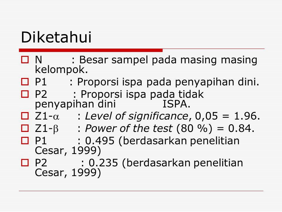 Diketahui  N : Besar sampel pada masing masing kelompok.  P1 : Proporsi ispa pada penyapihan dini.  P2 : Proporsi ispa pada tidak penyapihan dini I