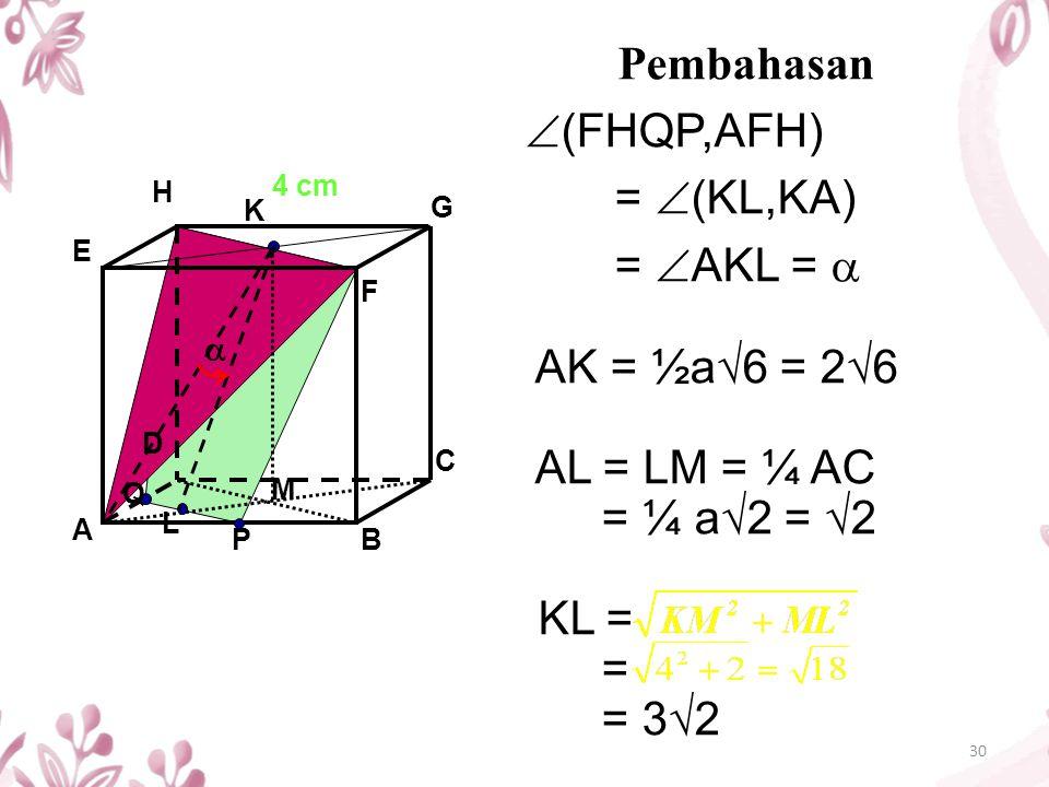 30 Pembahasan  (FHQP,AFH) =  (KL,KA) =  AKL =  AK = ½a√6 = 2√6 AL = LM = ¼ AC = ¼ a√2 = √2 KL = = = 3√2 A B C D H E F G 4 cm P Q K L  M