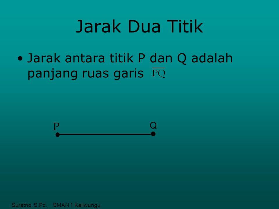 Suratno, S.Pd. SMAN 1 Kaliwungu Jarak Dua Titik Jarak antara titik P dan Q adalah panjang ruas garis Q P