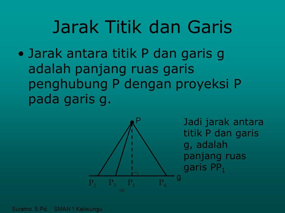 Suratno, S.Pd. SMAN 1 Kaliwungu Jarak Titik dan Garis Jarak antara titik P dan garis g adalah panjang ruas garis penghubung P dengan proyeksi P pada g