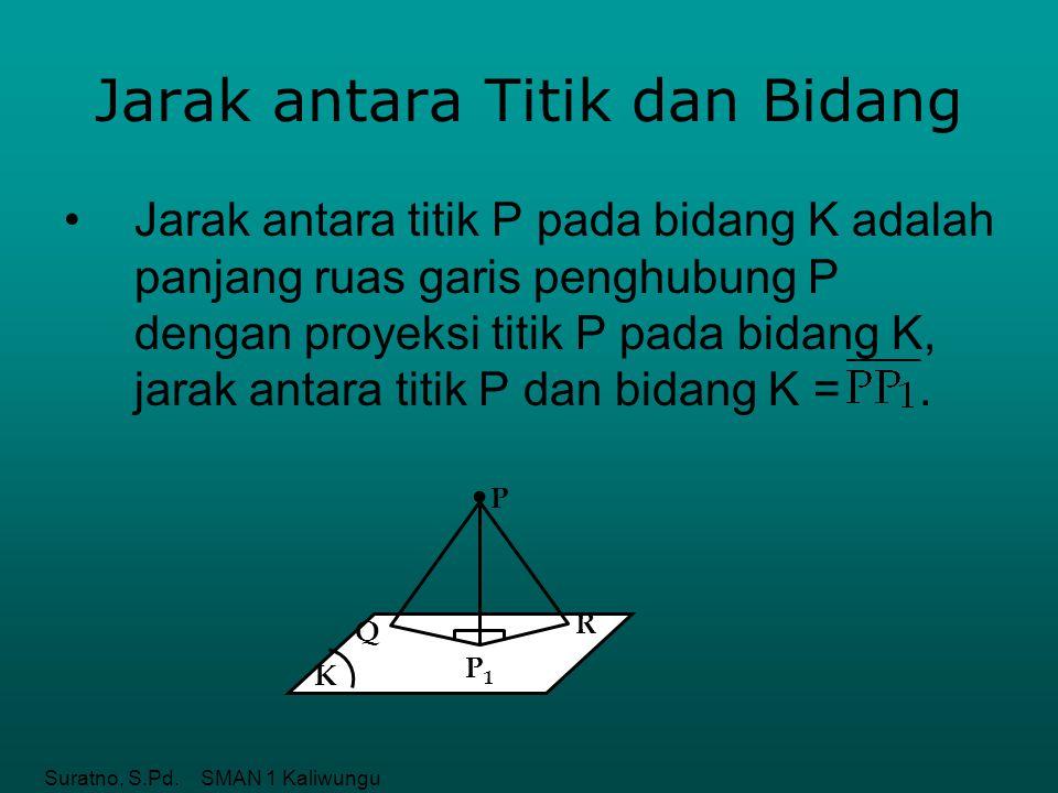 Suratno, S.Pd. SMAN 1 Kaliwungu Jarak antara Titik dan Bidang Jarak antara titik P pada bidang K adalah panjang ruas garis penghubung P dengan proyeks