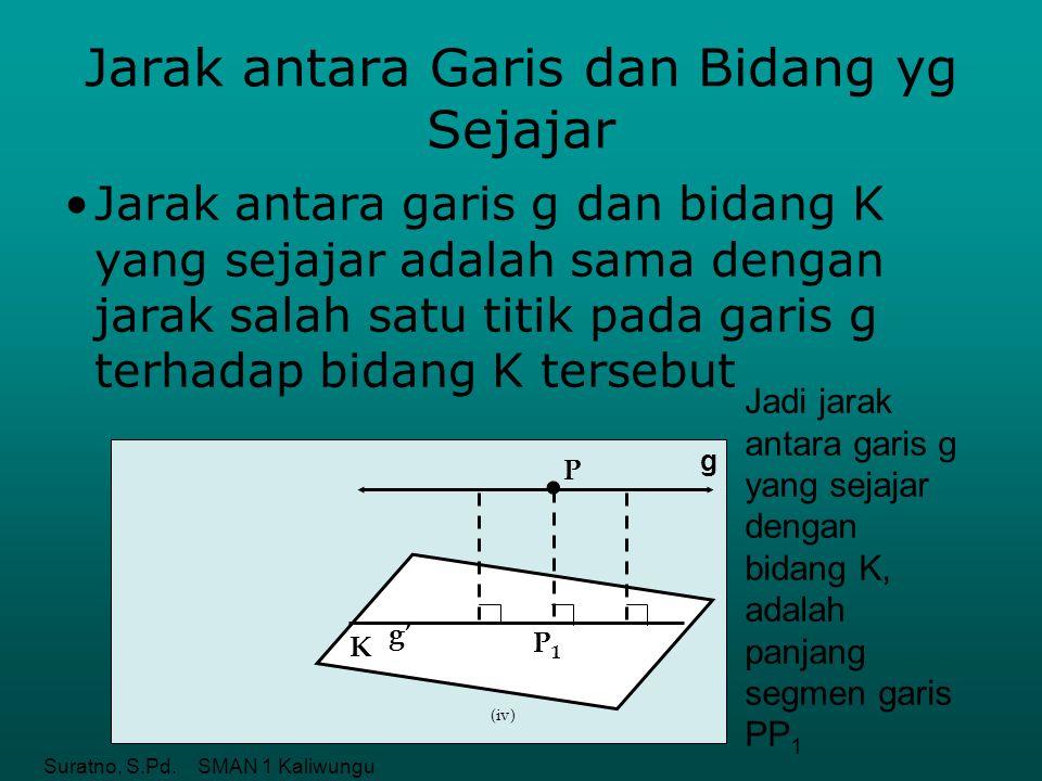 Suratno, S.Pd. SMAN 1 Kaliwungu Jarak antara Garis dan Bidang yg Sejajar Jarak antara garis g dan bidang K yang sejajar adalah sama dengan jarak salah