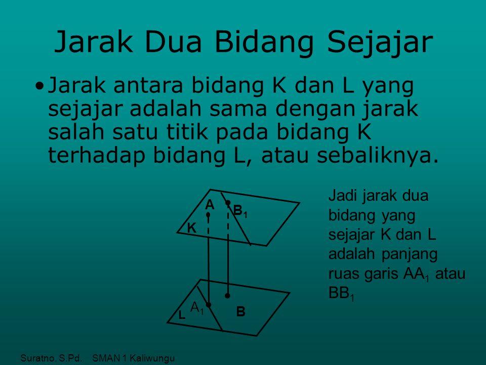 Suratno, S.Pd. SMAN 1 Kaliwungu Jarak Dua Bidang Sejajar Jarak antara bidang K dan L yang sejajar adalah sama dengan jarak salah satu titik pada bidan