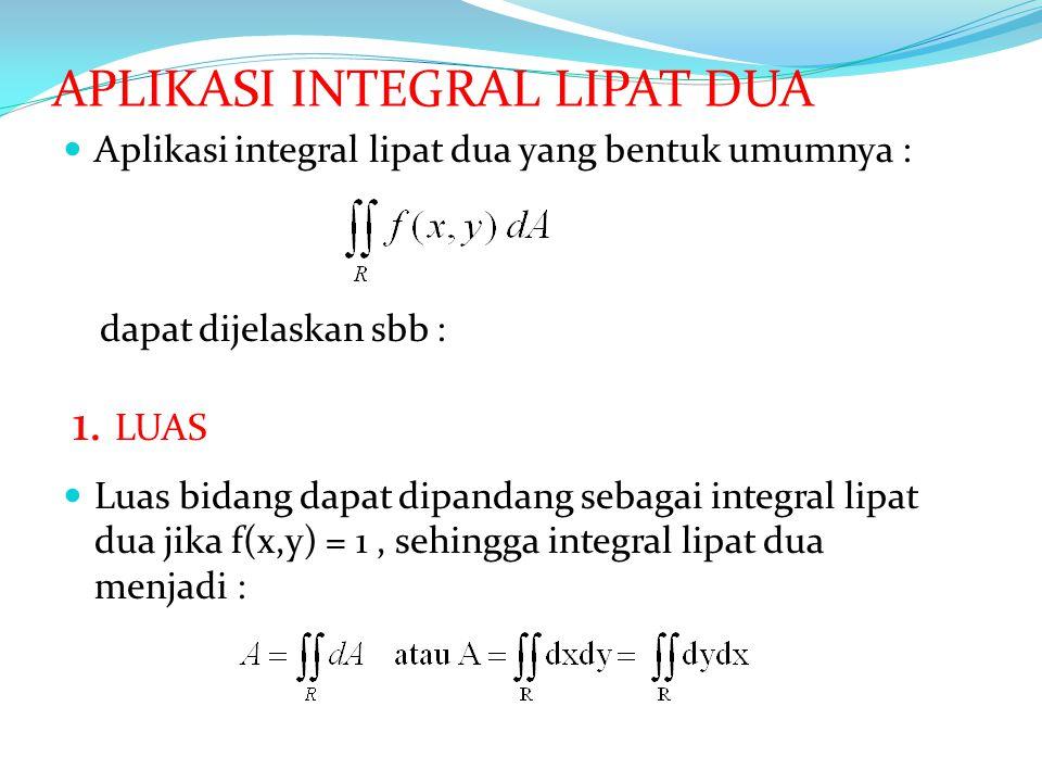 APLIKASI INTEGRAL LIPAT DUA Aplikasi integral lipat dua yang bentuk umumnya : dapat dijelaskan sbb : 1. LUAS Luas bidang dapat dipandang sebagai integ