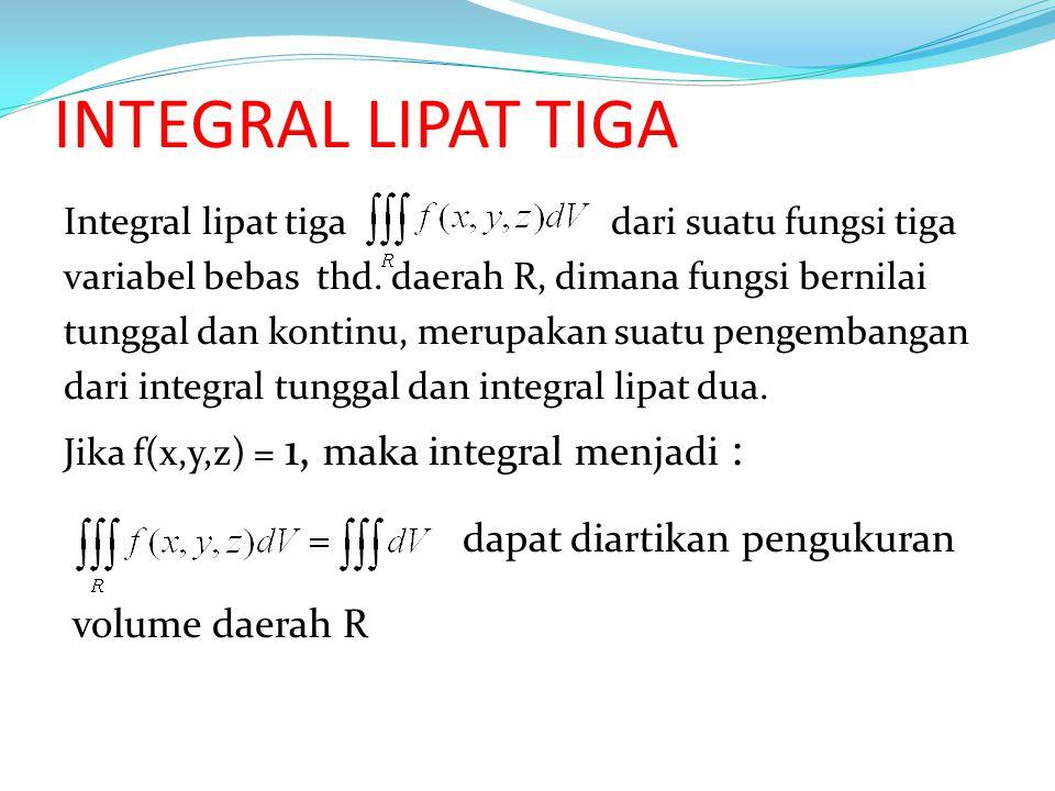 INTEGRAL LIPAT TIGA Integral lipat tiga dari suatu fungsi tiga variabel bebas thd. daerah R, dimana fungsi bernilai tunggal dan kontinu, merupakan sua