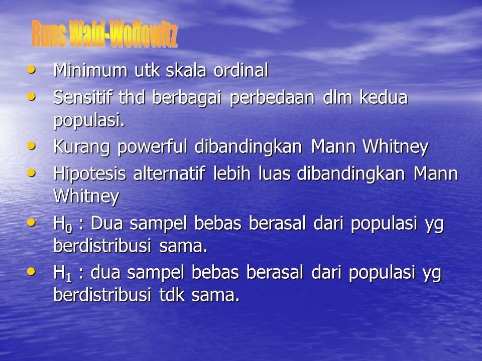 Minimum utk skala ordinal Minimum utk skala ordinal Sensitif thd berbagai perbedaan dlm kedua populasi.