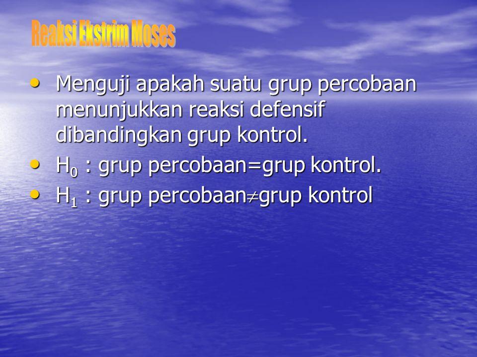 Menguji apakah suatu grup percobaan menunjukkan reaksi defensif dibandingkan grup kontrol.