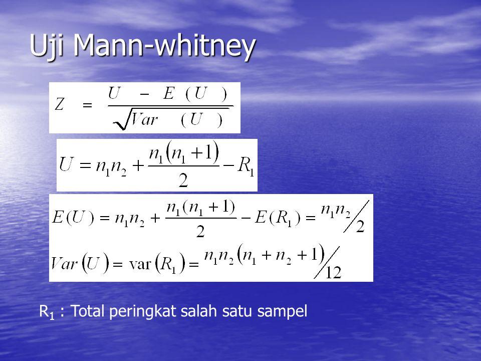 Uji Mann-whitney R 1 : Total peringkat salah satu sampel