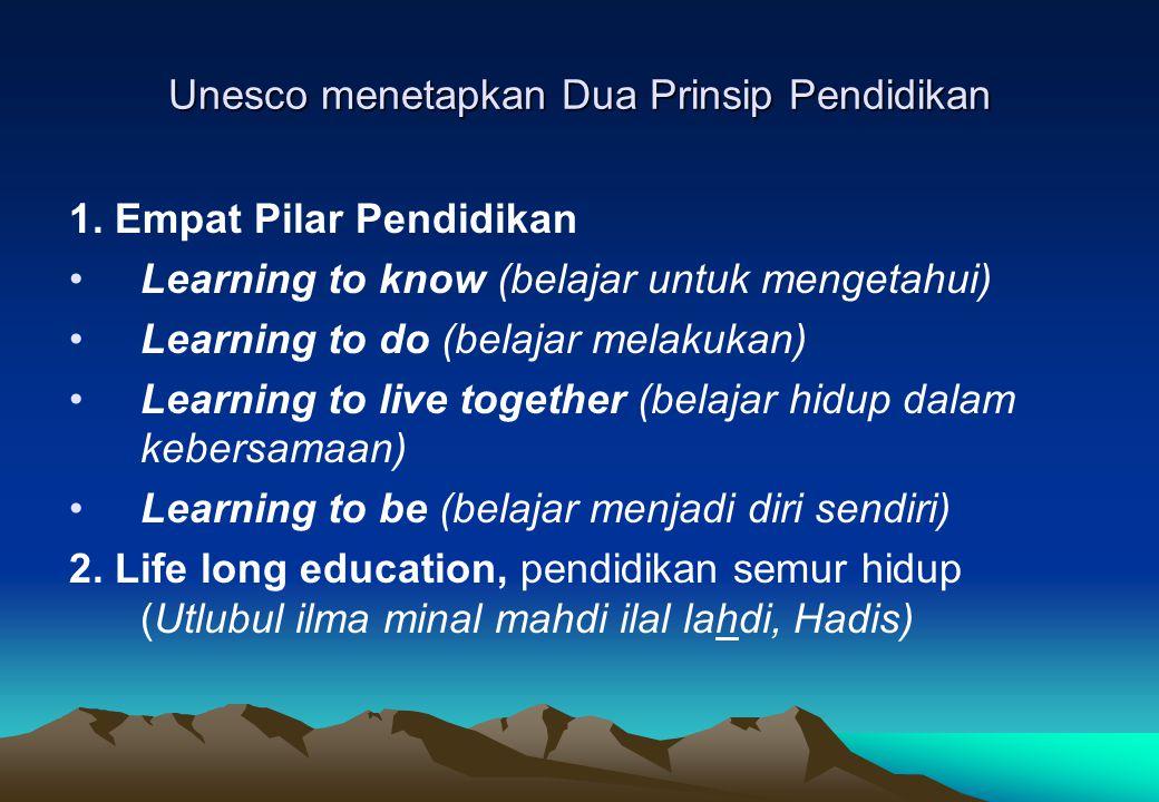 Unesco menetapkan Dua Prinsip Pendidikan 1. Empat Pilar Pendidikan Learning to know (belajar untuk mengetahui) Learning to do (belajar melakukan) Lear