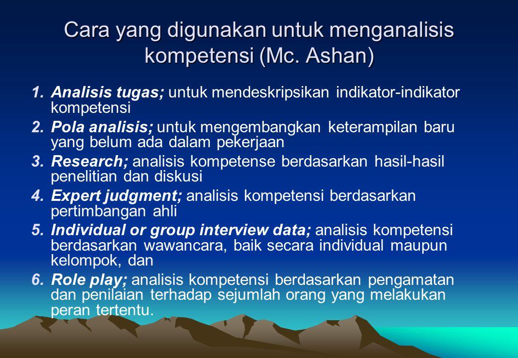Cara yang digunakan untuk menganalisis kompetensi (Mc. Ashan) 1.Analisis tugas; untuk mendeskripsikan indikator-indikator kompetensi 2.Pola analisis;