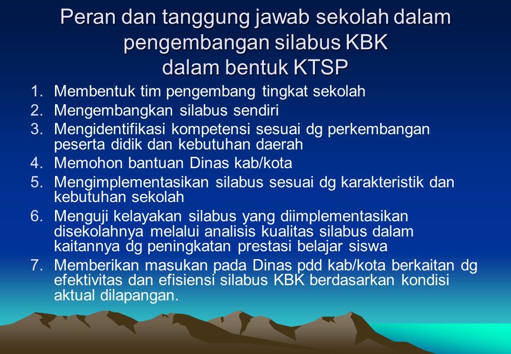 Peran dan tanggung jawab sekolah dalam pengembangan silabus KBK dalam bentuk KTSP 1.Membentuk tim pengembang tingkat sekolah 2.Mengembangkan silabus s