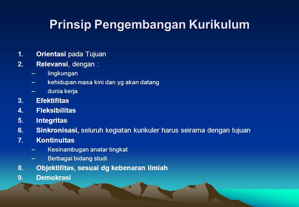 Prinsip Pengembangan Kurikulum 1.Orientasi pada Tujuan 2.Relevansi, dengan : –lingkungan –kehidupan masa kini dan yg akan datang –dunia kerja 3.Efekti