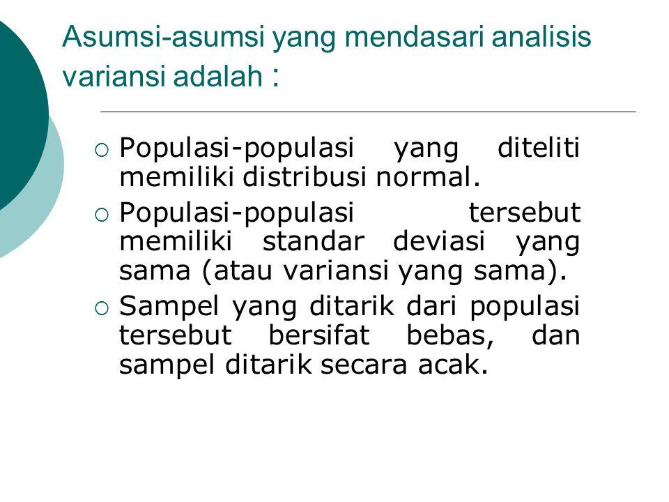 Asumsi-asumsi yang mendasari analisis variansi adalah :  Populasi-populasi yang diteliti memiliki distribusi normal.  Populasi-populasi tersebut mem