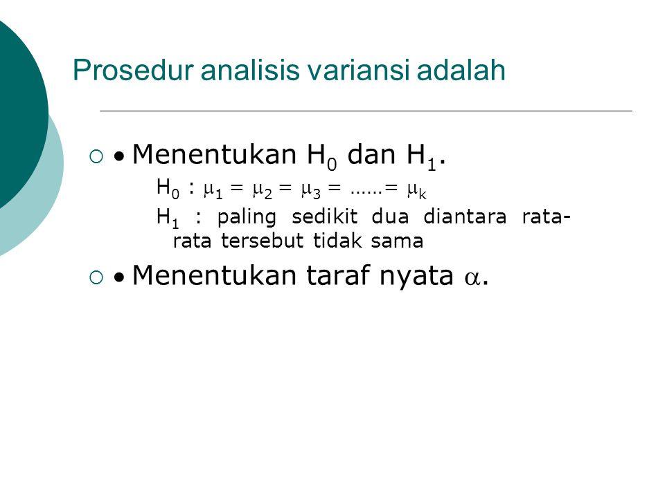 Prosedur analisis variansi adalah   Menentukan H 0 dan H 1.