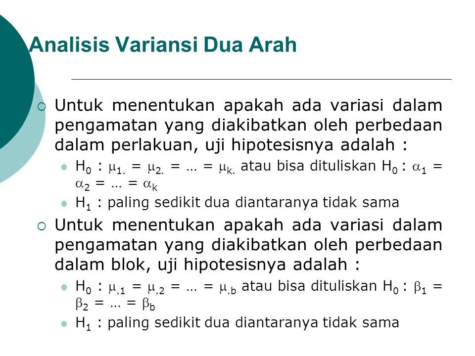 Analisis Variansi Dua Arah  Untuk menentukan apakah ada variasi dalam pengamatan yang diakibatkan oleh perbedaan dalam perlakuan, uji hipotesisnya adalah : H 0 :  1.