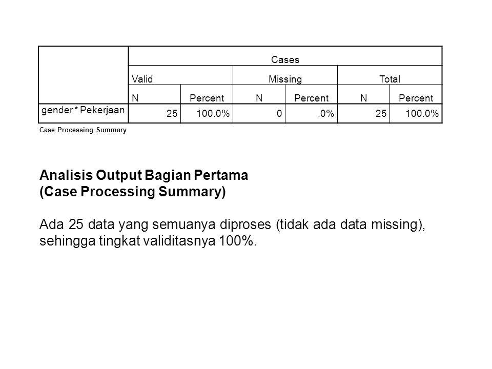 Cases ValidMissingTotal NPercentN N gender * Pekerjaan 25100.0%0.0%25100.0% Case Processing Summary Analisis Output Bagian Pertama (Case Processing Summary) Ada 25 data yang semuanya diproses (tidak ada data missing), sehingga tingkat validitasnya 100%.