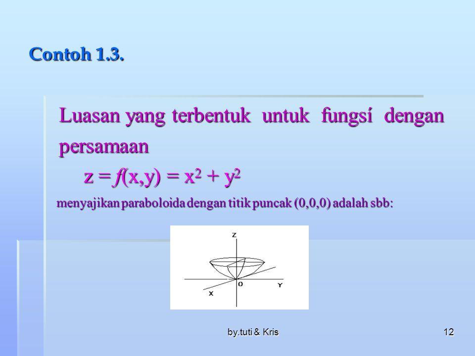 by.tuti & Kris11 Contoh 1.2. Dengan cara yang sama untuk z = f(x,y) = x 2 + y 2 untuk z = f(x,y) = x 2 + y 2 nilai fungsi z dititik (1,-1) adalah f(1,
