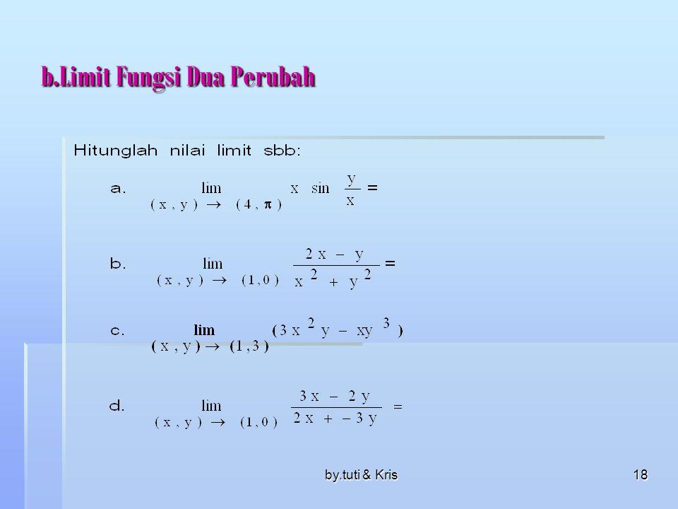 by.tuti & Kris17 Soal Latihan a. Fungsi Dua Perubah dan Menggambar Luasan