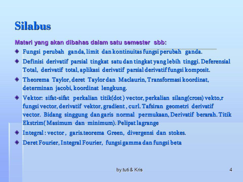 by.tuti & Kris14 Contoh 1.4.