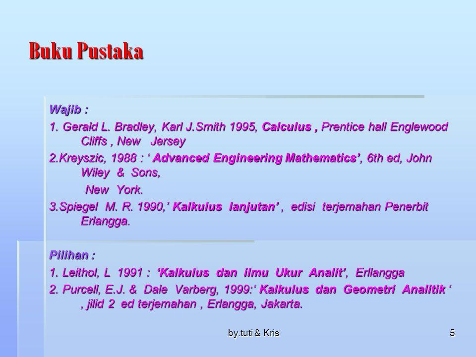 by.tuti & Kris15 Limit dan kontinuitas b.Kontinu : Definisi- 1.2.