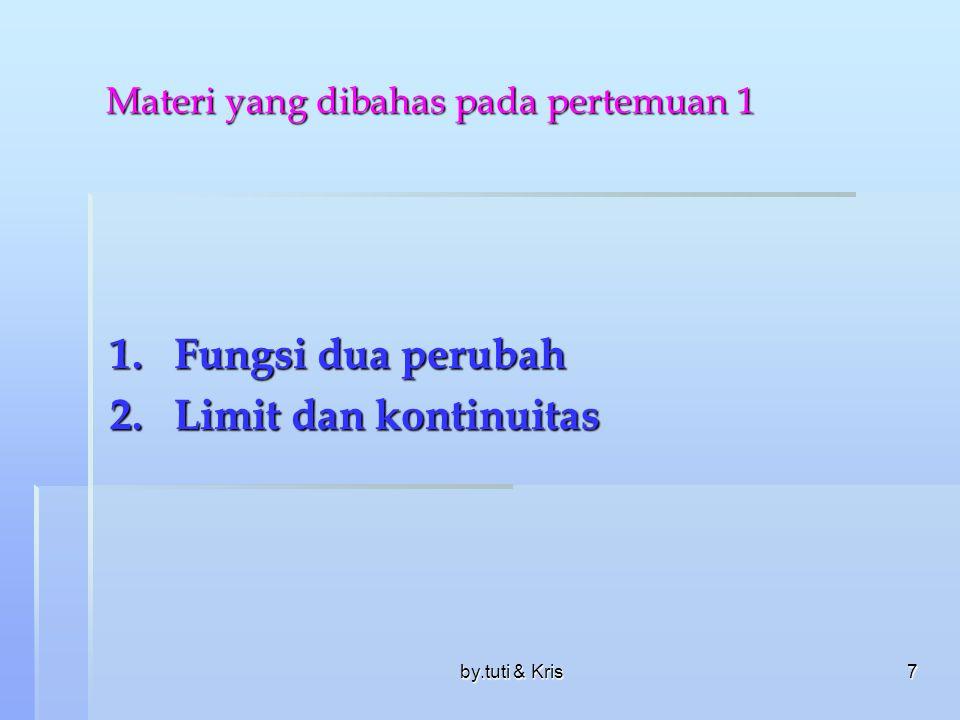 by.tuti & Kris7 Materi yang dibahas pada pertemuan 1 1.Fungsi dua perubah 2.Limit dan kontinuitas