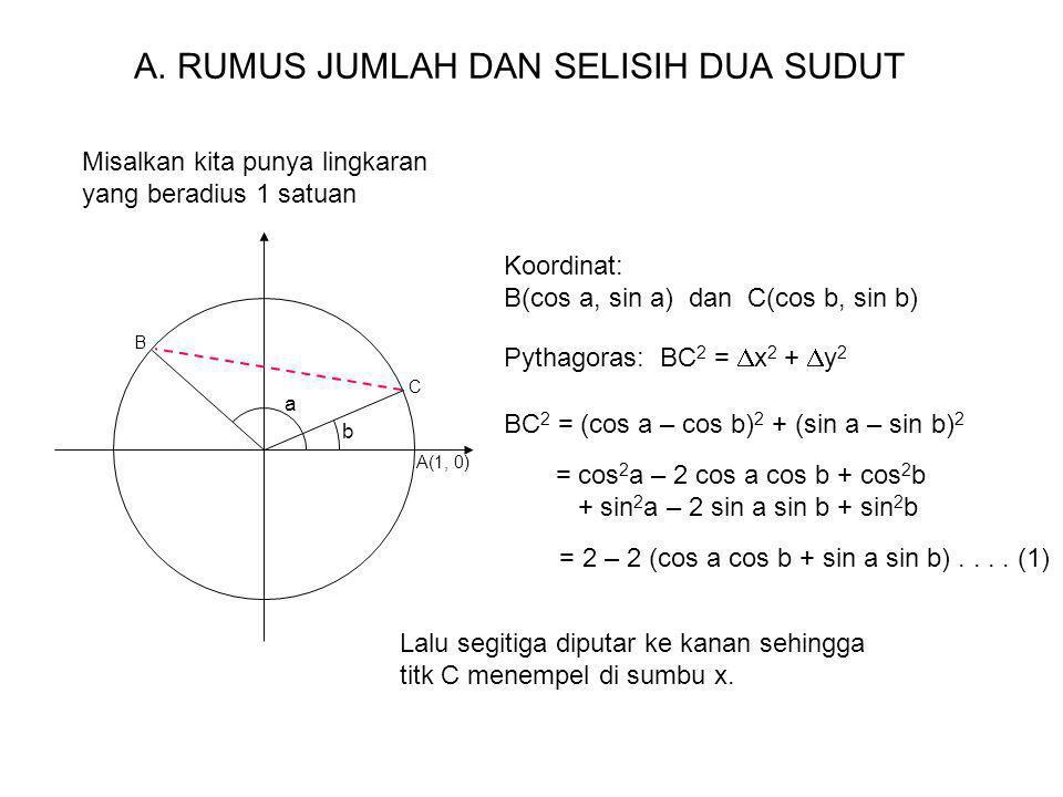 A. RUMUS JUMLAH DAN SELISIH DUA SUDUT a A(1, 0) B Misalkan kita punya lingkaran yang beradius 1 satuan C b Koordinat: B(cos a, sin a) dan C(cos b, sin