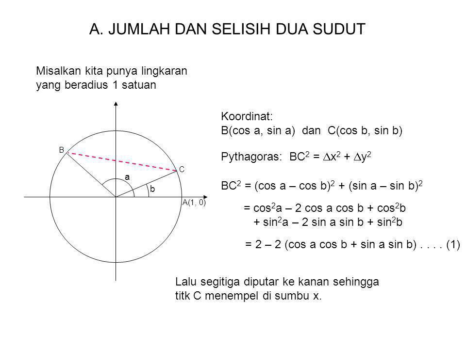 A. JUMLAH DAN SELISIH DUA SUDUT a A(1, 0) B Misalkan kita punya lingkaran yang beradius 1 satuan C b Koordinat: B(cos a, sin a) dan C(cos b, sin b) Py