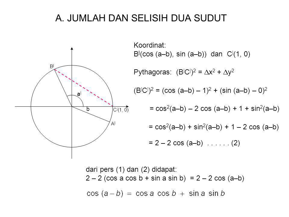A. JUMLAH DAN SELISIH DUA SUDUT a|a| C | (1, 0) B|B| A|A| b Koordinat: B | (cos (a–b), sin (a–b)) dan C | (1, 0) Pythagoras: (B | C | ) 2 =  x 2 + 