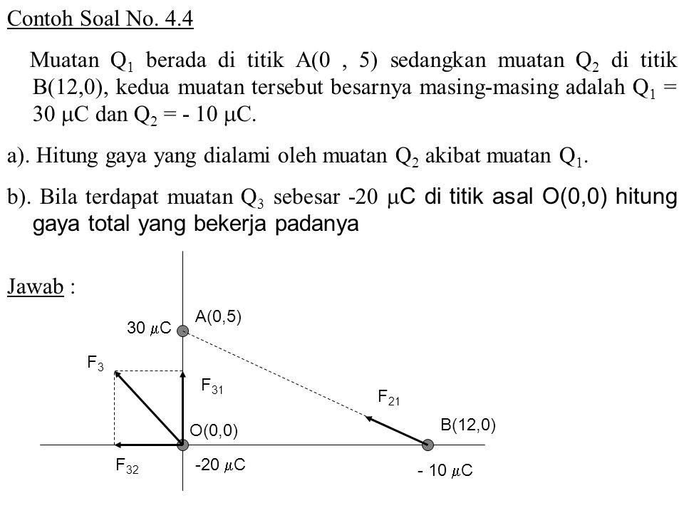 Contoh Soal No. 4.4 Muatan Q 1 berada di titik A(0, 5) sedangkan muatan Q 2 di titik B(12,0), kedua muatan tersebut besarnya masing-masing adalah Q 1