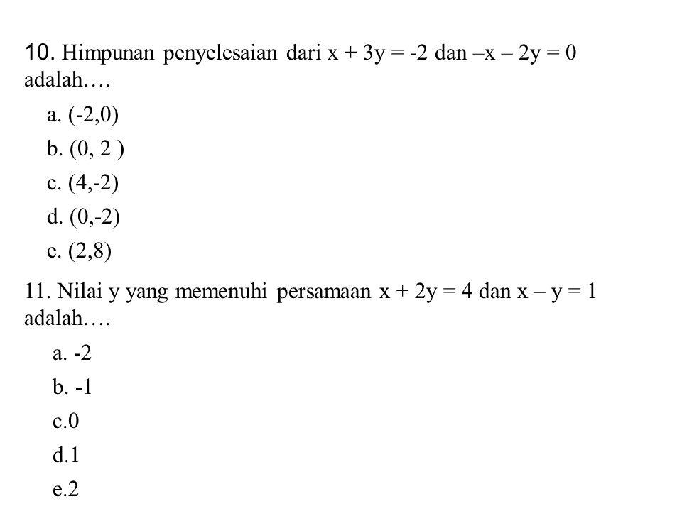 10. Himpunan penyelesaian dari x + 3y = -2 dan –x – 2y = 0 adalah…. a. (-2,0) b. (0, 2 ) c. (4,-2) d. (0,-2) e. (2,8) 11. Nilai y yang memenuhi persam
