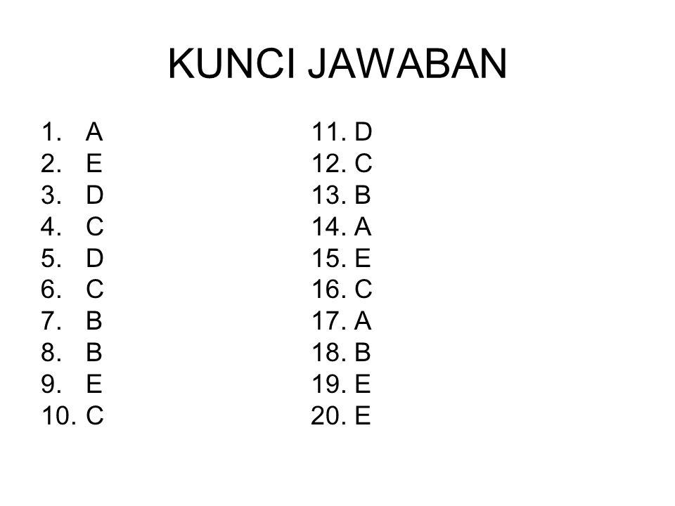 KUNCI JAWABAN 1.A11. D 2.E12. C 3.D13. B 4.C14. A 5.D15. E 6.C16. C 7.B17. A 8.B18. B 9.E19. E 10.C20. E