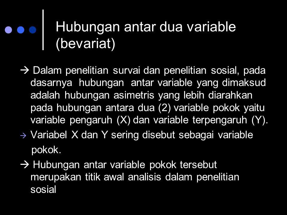 Ada dua pola hubungan antara dua variable: Bivariat (hubungan antara dua variable saja) X Y