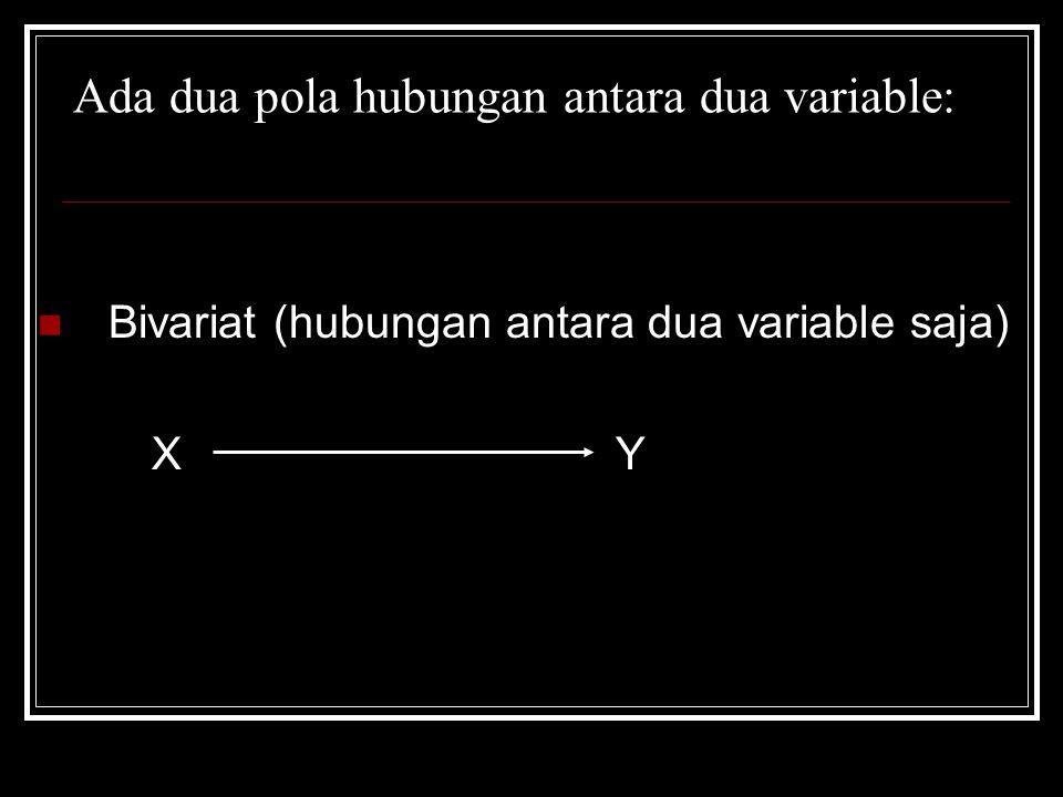  Multivariat (Hubungan antara beberapa variable pengaruh dan satu variable terpengaruh)  Satu syarat yang harus dipenuhi pada pola ini adalah bahwa antar variable pengaruh harus independen satu terhadap lainnya.